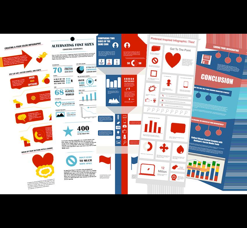 Basic Infographics